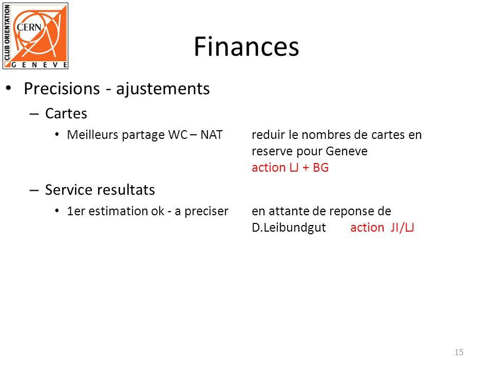 Finances Precisions - ajustements – Cartes Meilleurs partage WC – NAT reduir le nombres de cartes en reserve pour Geneve action LJ + BG – Service resultats 1er estimation ok - a preciseren attante de reponse de D.Leibundgut action JI/LJ 15