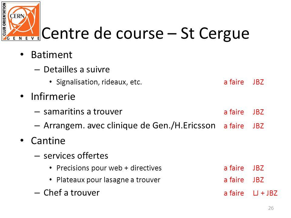Centre de course – St Cergue Batiment – Detailles a suivre Signalisation, rideaux, etc.a faire JBZ Infirmerie – samaritins a trouver a faire JBZ – Arrangem.