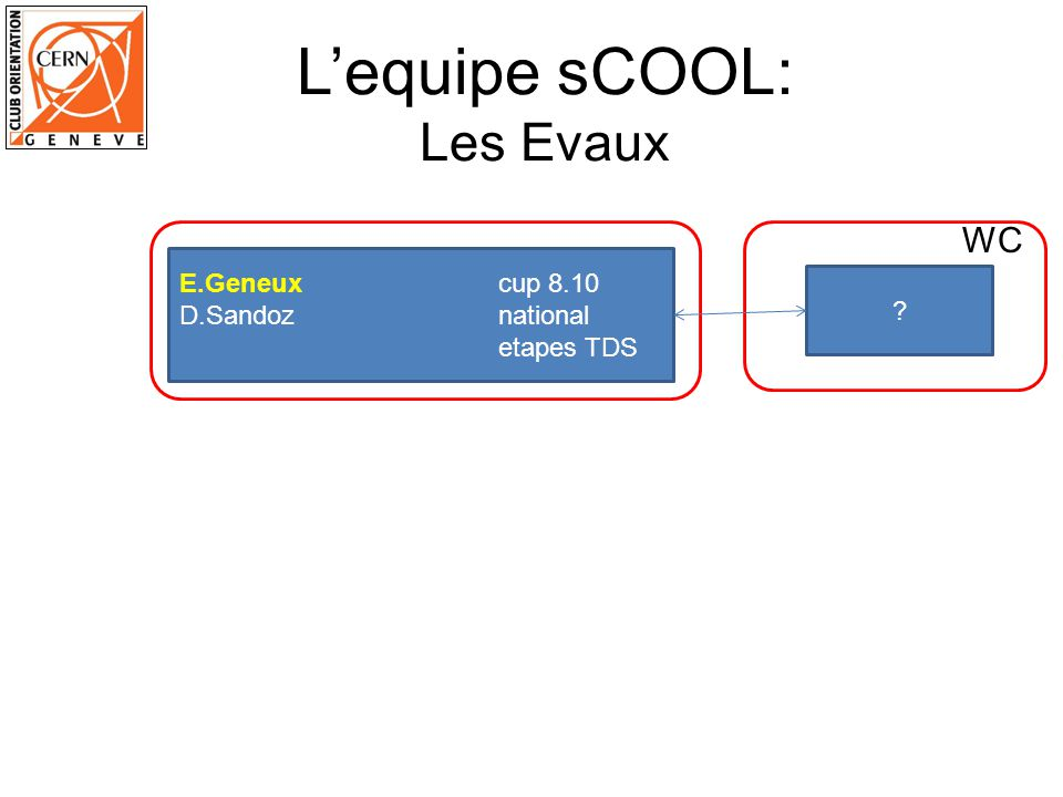 sCOOL Cartographie – sCOOL etapes2011action EG/DS – sCOOL cup – les Evauxaction BI/LJ/DS sCOOL cup vendredi 8.10 – Proposition de program -> PC->webaction EG 30