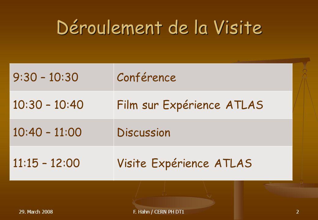 Déroulement de la Visite 9:30 – 10:30Conférence 10:30 – 10:40Film sur Expérience ATLAS 10:40 – 11:00Discussion 11:15 – 12:00Visite Expérience ATLAS 29