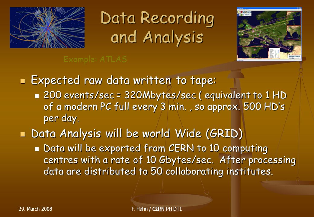 29. March 200831 Data Recording and Analysis Expected raw data written to tape: Expected raw data written to tape: 200 events/sec = 320Mbytes/sec ( eq