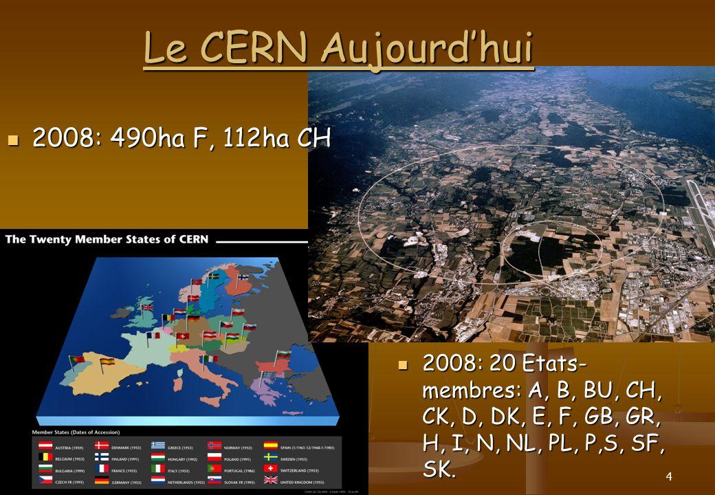 Le CERN Aujourdhui 2008: 490ha F, 112ha CH 2008: 490ha F, 112ha CH 2008: 20 Etats- membres: A, B, BU, CH, CK, D, DK, E, F, GB, GR, H, I, N, NL, PL, P,