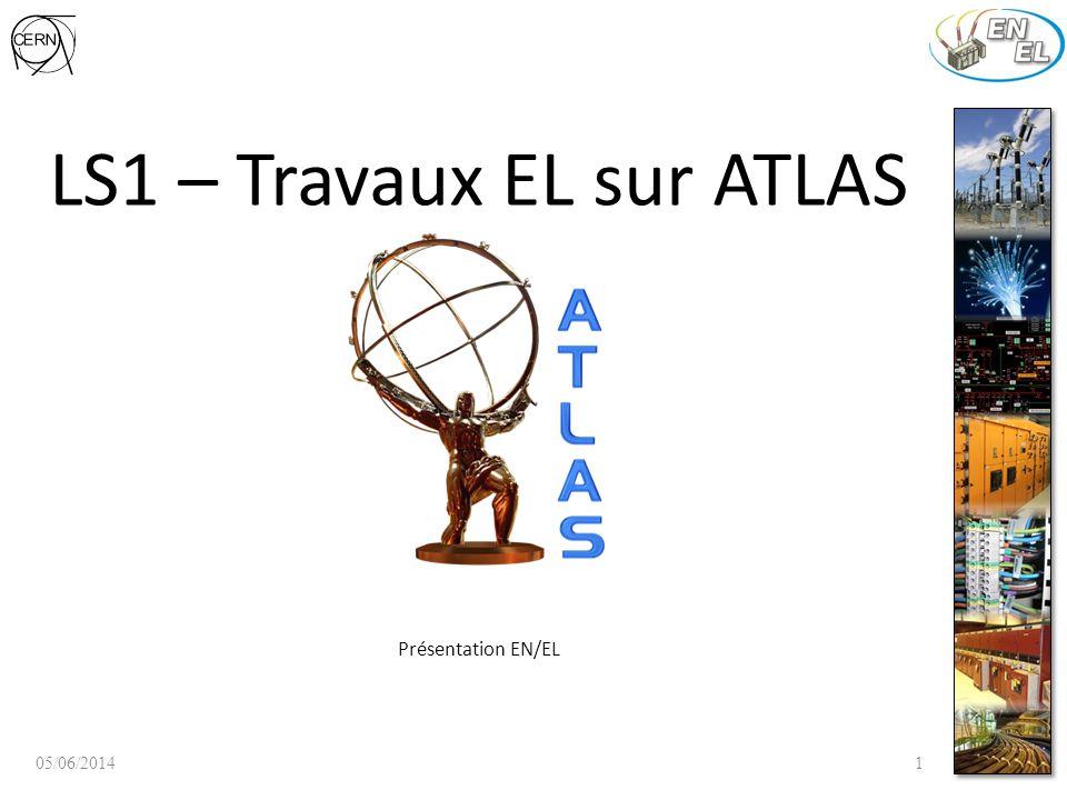 LS1 – Travaux EL sur ATLAS Présentation EN/EL 105/06/2014