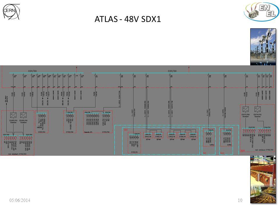 ATLAS - 48V SDX1 05/06/201410
