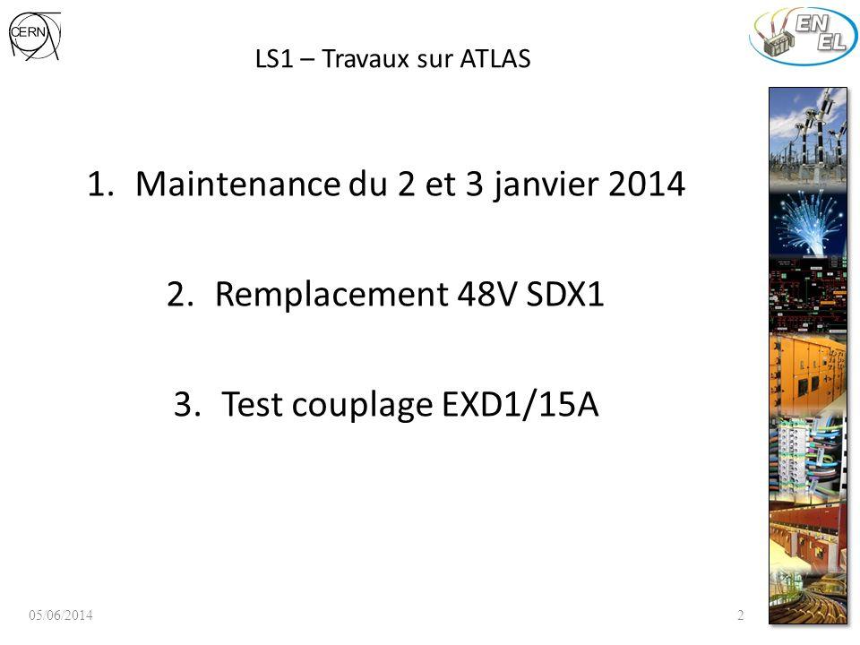 1.Maintenance du 2 et 3 janvier 2014 2.Remplacement 48V SDX1 3.Test couplage EXD1/15A LS1 – Travaux sur ATLAS 05/06/20142