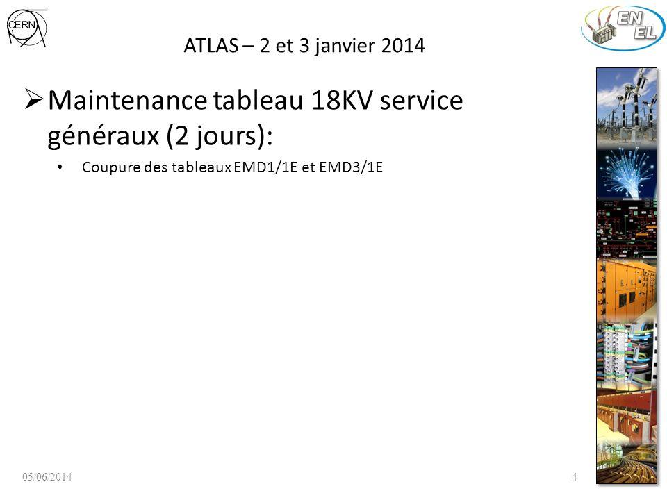 ATLAS – 2 et 3 janvier 2014 Maintenance tableau 18KV service généraux (2 jours): Coupure des tableaux EMD1/1E et EMD3/1E 05/06/20144