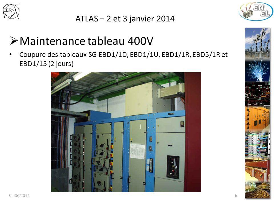 ATLAS – 2 et 3 janvier 2014 05/06/20147 Tableau coupéTableau impactécontrainte EBD1/1DEBD2/1D, EBD2/L1, pont roulant SD1 Coupure électrique du Bat.