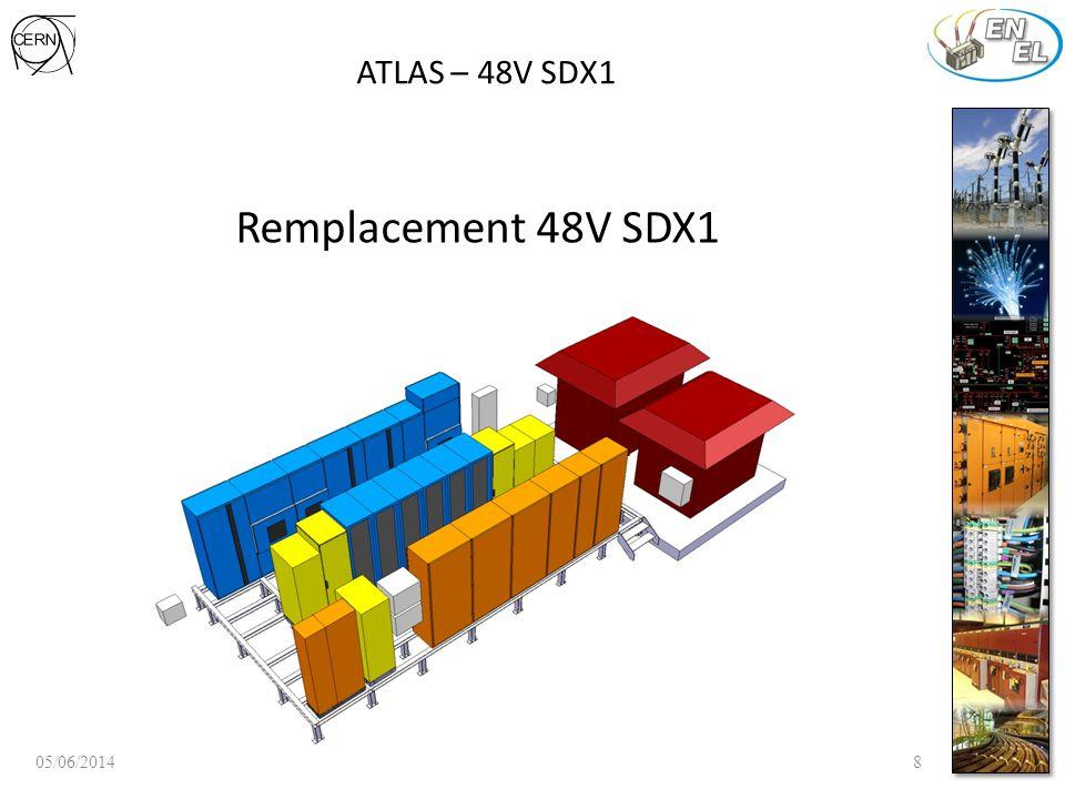 ATLAS - 48V SDX1 Description du 48V= : Alimentation assuré par des batteries, il sert aussi a alimenter léclairage secours et les racks de commandes et protections (Sepam, rack AUG,…).
