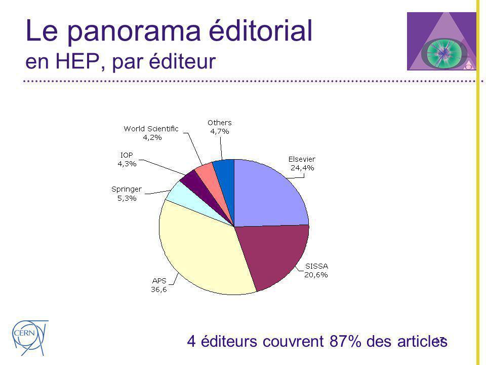 17 Le panorama éditorial en HEP, par éditeur 4 éditeurs couvrent 87% des articles
