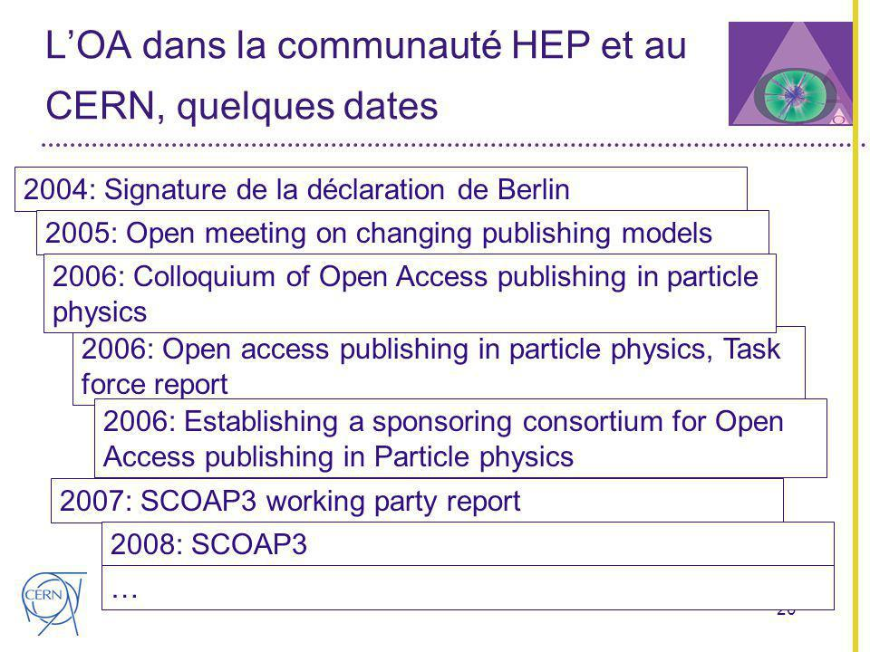 20 LOA dans la communauté HEP et au CERN, quelques dates 2004: Signature de la déclaration de Berlin 2006: Open access publishing in particle physics, Task force report 2005: Open meeting on changing publishing models 2006: Establishing a sponsoring consortium for Open Access publishing in Particle physics 2007: SCOAP3 working party report 2008: SCOAP3 2006: Colloquium of Open Access publishing in particle physics …