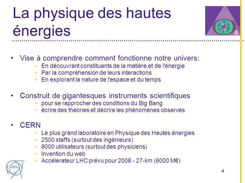 4 La physique des hautes énergies Vise à comprendre comment fonctionne notre univers: En découvrant constituants de la matière et de l énergie Par la compréhension de leurs interactions En explorant la nature de l espace et du temps Construit de gigantesques instruments scientifiques pour se rapprocher des conditions du Big Bang écrire des théories et décrire les phénomènes observés CERN Le plus grand laboratoire en Physique des Hautes énergies 2500 staffs (surtout des ingénieurs) 8000 utilisateurs (surtout des physiciens) Invention du web Accélerateur LHC prévu pour 2008 - 27-km (6000 M)