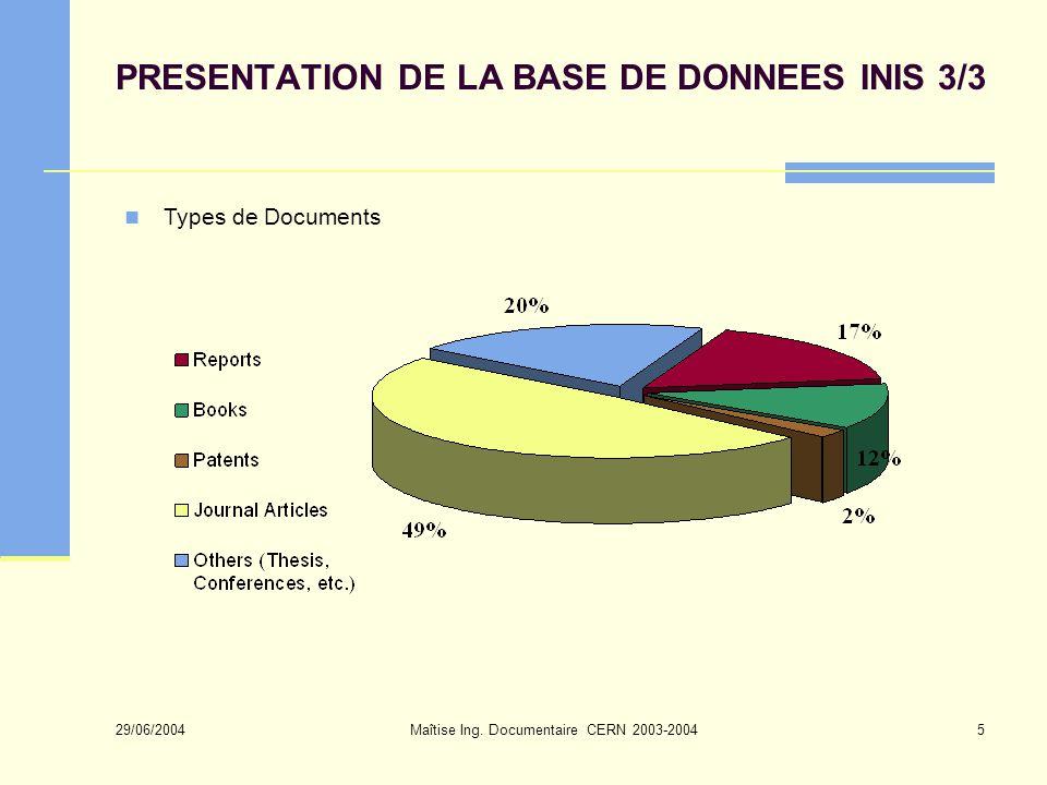 29/06/2004 Maîtise Ing. Documentaire CERN 2003-20045 PRESENTATION DE LA BASE DE DONNEES INIS 3/3 Types de Documents