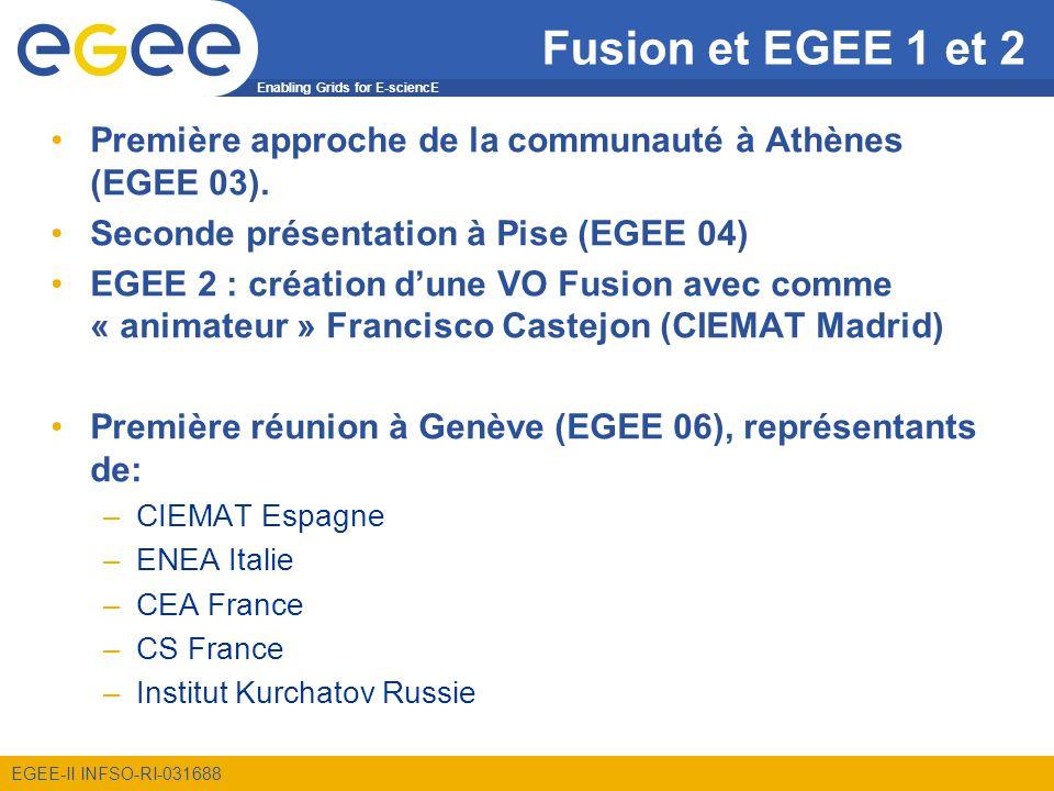Enabling Grids for E-sciencE EGEE-II INFSO-RI-031688 Fusion et EGEE 1 et 2 Première approche de la communauté à Athènes (EGEE 03).