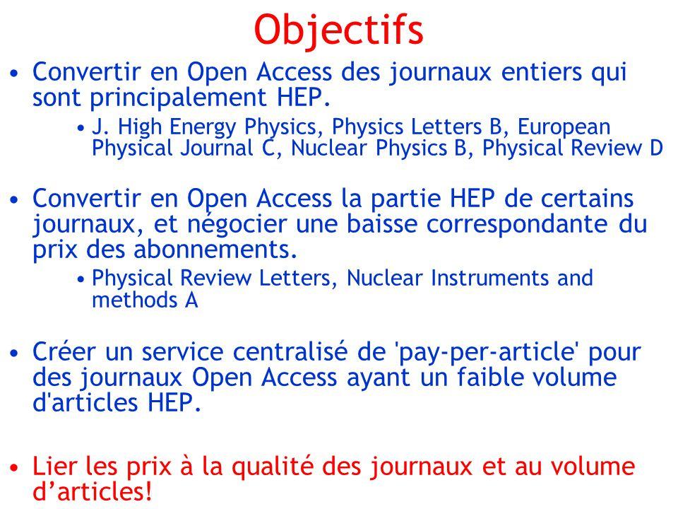 Objectifs Convertir en Open Access des journaux entiers qui sont principalement HEP.