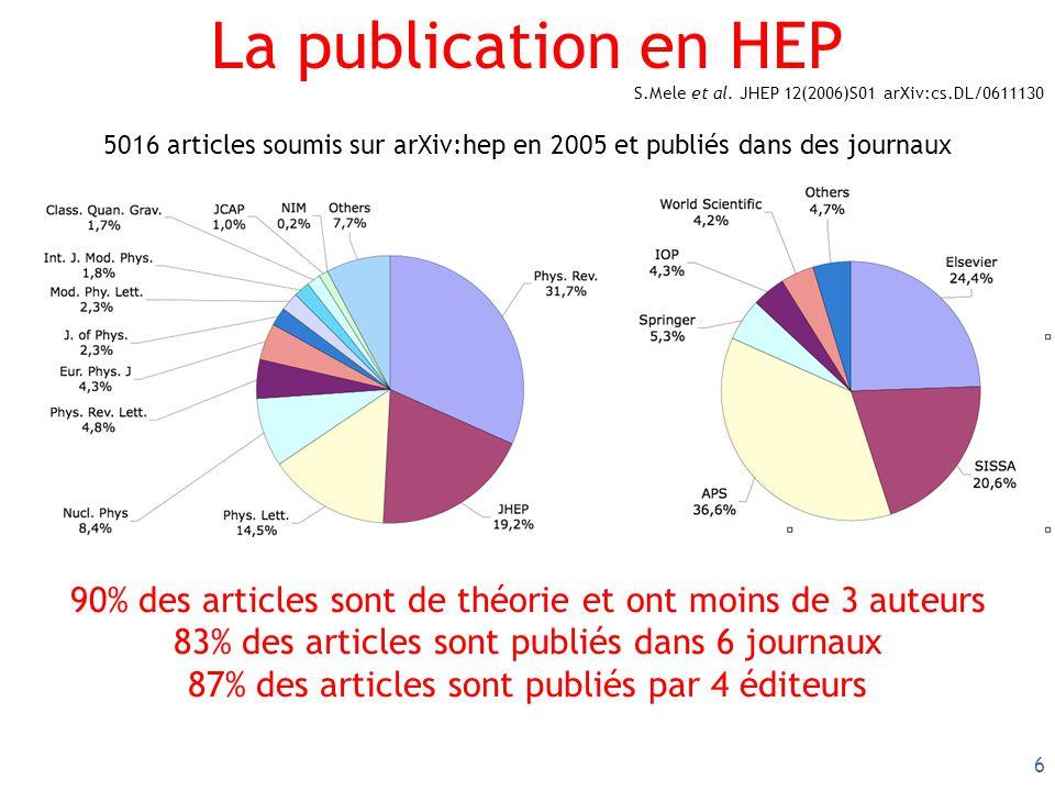 6 La publication en HEP 90% des articles sont de théorie et ont moins de 3 auteurs 83% des articles sont publiés dans 6 journaux 87% des articles sont publiés par 4 éditeurs S.Mele et al.
