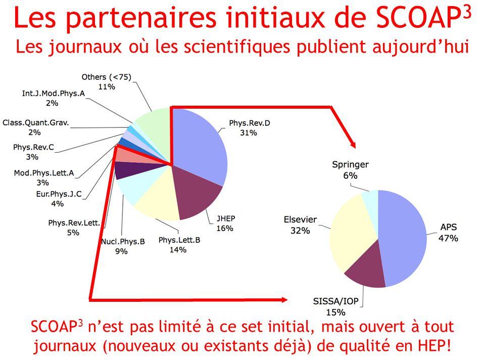 Les partenaires initiaux de SCOAP 3 Les journaux où les scientifiques publient aujourdhui SCOAP 3 nest pas limité à ce set initial, mais ouvert à tout journaux (nouveaux ou existants déjà) de qualité en HEP!