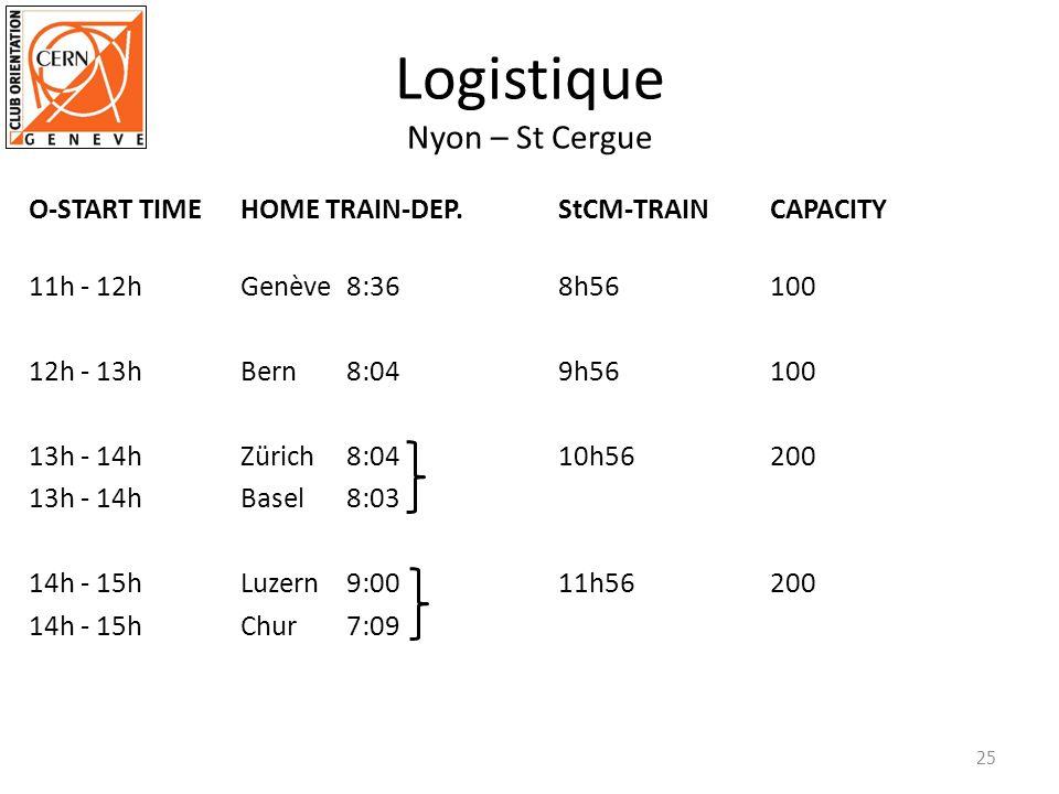 Logistique Nyon – St Cergue O-START TIME HOME TRAIN-DEP.StCM-TRAINCAPACITY 11h - 12h Genève 8:368h56100 12h - 13h Bern8:049h56100 13h - 14h Zürich 8:04 10h56200 13h - 14h Basel 8:03 14h - 15h Luzern 9:0011h56200 14h - 15h Chur 7:09 25