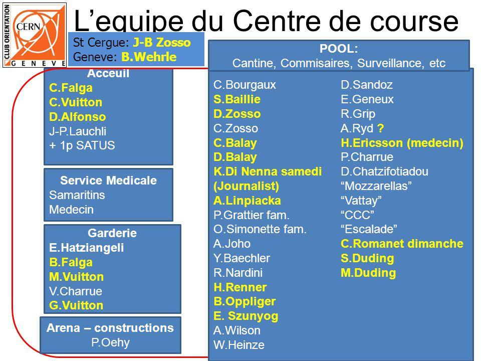 Lequipe Information: St Cergue et Geneve Page web P.Charrue Flyer, etc D.Chatzifotiadou Press/Media M.Baumgartner N.Russi L.