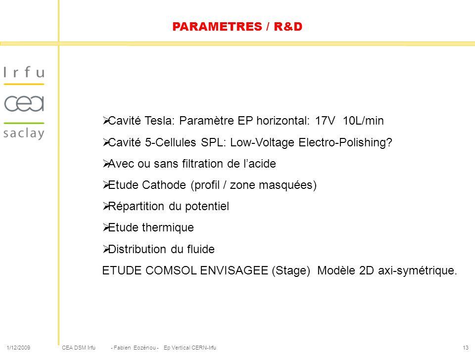 CEA DSM Irfu 1/12/2009- Fabien Eozénou - Ep Vertical CERN-Irfu13 PARAMETRES / R&D Cavité Tesla: Paramètre EP horizontal: 17V 10L/min Cavité 5-Cellules
