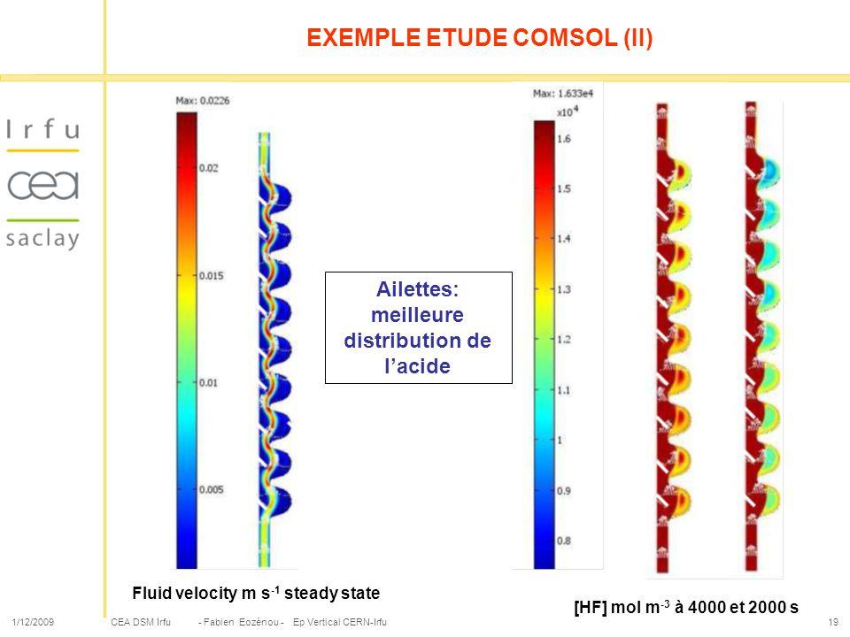 CEA DSM Irfu 1/12/2009- Fabien Eozénou - Ep Vertical CERN-Irfu19 EXEMPLE ETUDE COMSOL (II) Fluid velocity m s -1 steady state [HF] mol m -3 à 4000 et