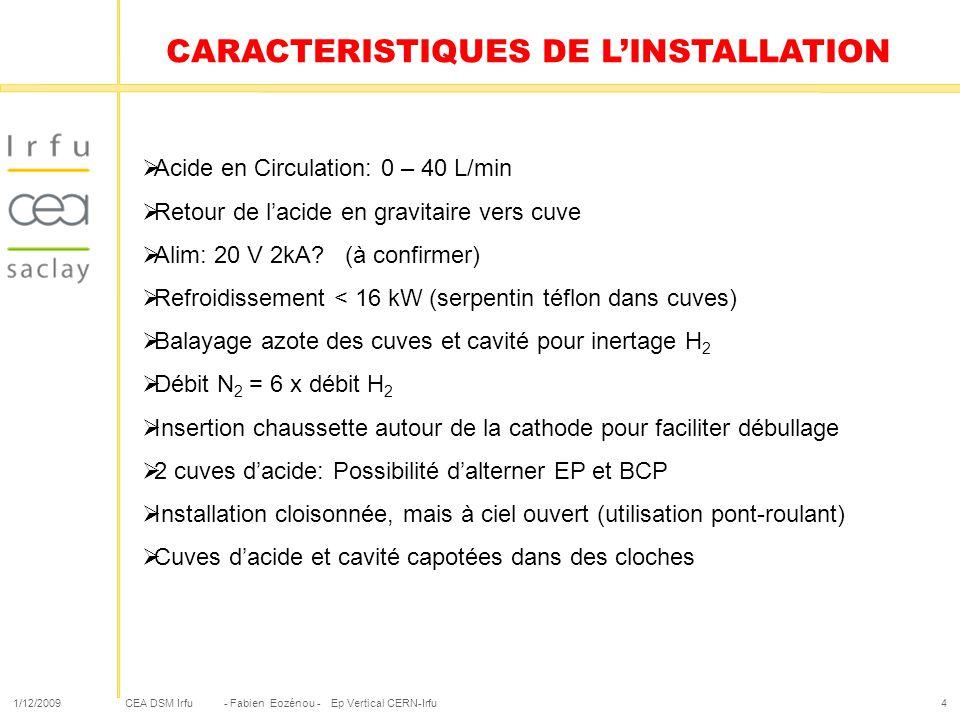 CEA DSM Irfu 1/12/2009- Fabien Eozénou - Ep Vertical CERN-Irfu4 Acide en Circulation: 0 – 40 L/min Retour de lacide en gravitaire vers cuve Alim: 20 V