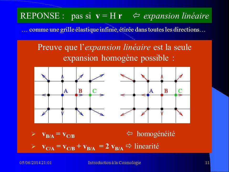 05/06/2014 21:03Introduction à la Cosmologie11 REPONSE : pas si v = H r expansion linéaire … comme une grille élastique infinie, étirée dans toutes le