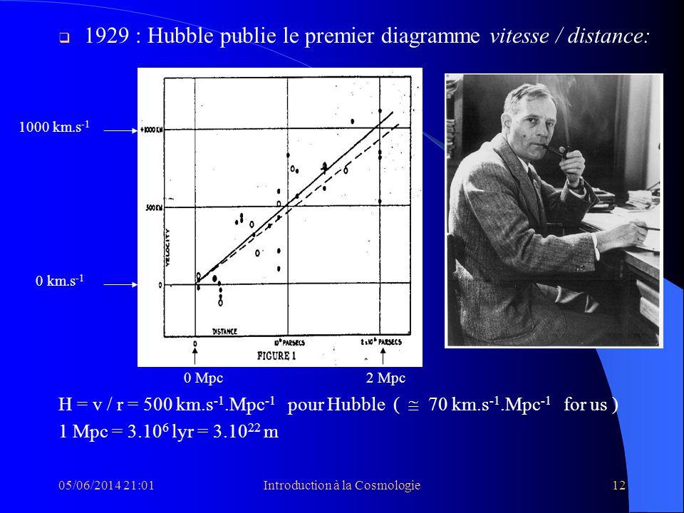 05/06/2014 21:03Introduction à la Cosmologie12 1929 : Hubble publie le premier diagramme vitesse / distance: H = v / r = 500 km.s -1.Mpc -1 pour Hubbl