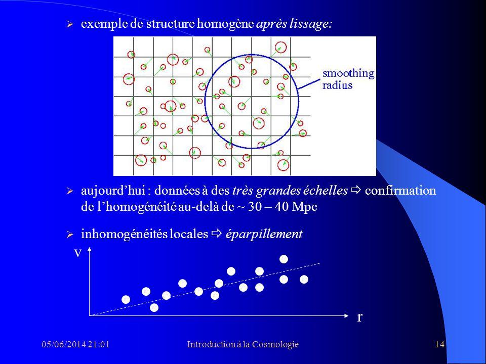 05/06/2014 21:03Introduction à la Cosmologie14 exemple de structure homogène après lissage: aujourdhui : données à des très grandes échelles confirmat