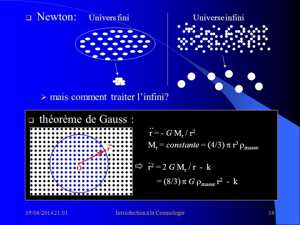 05/06/2014 21:03Introduction à la Cosmologie16 Newton: Univers fini Universe infini mais comment traiter linfini? théorème de Gauss : r = - G M r / r