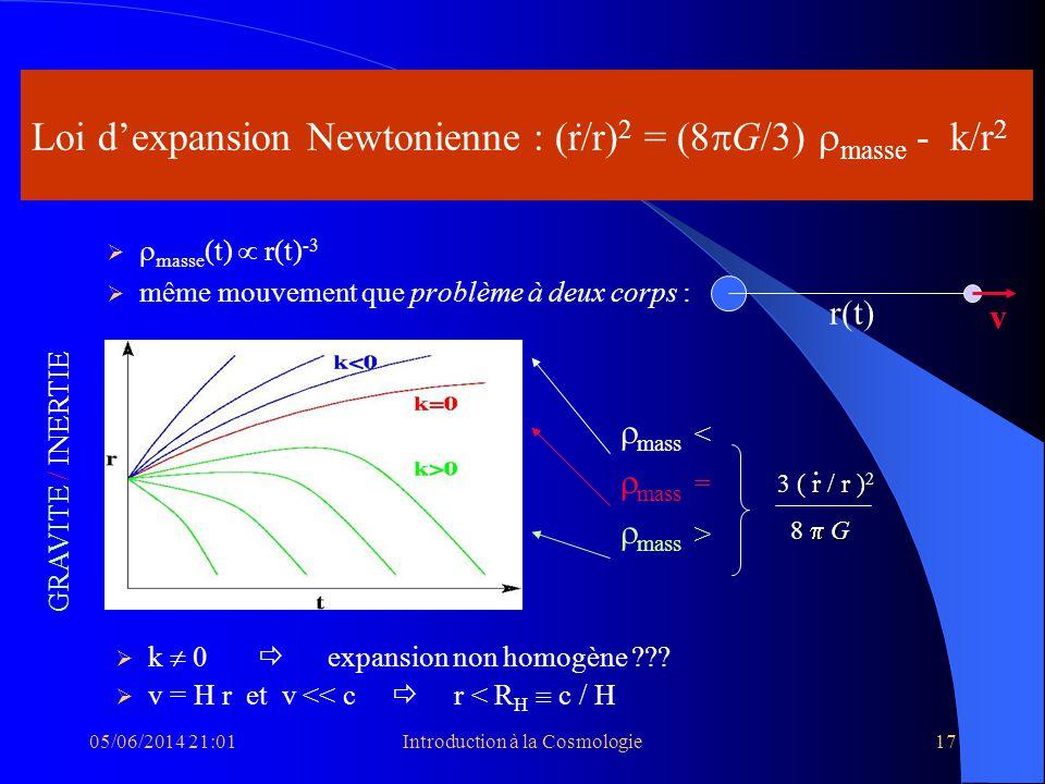 05/06/2014 21:03Introduction à la Cosmologie17 Loi dexpansion Newtonienne : (r/r) 2 = (8 G/3) masse - k/r 2 masse (t) r(t) -3 même mouvement que probl