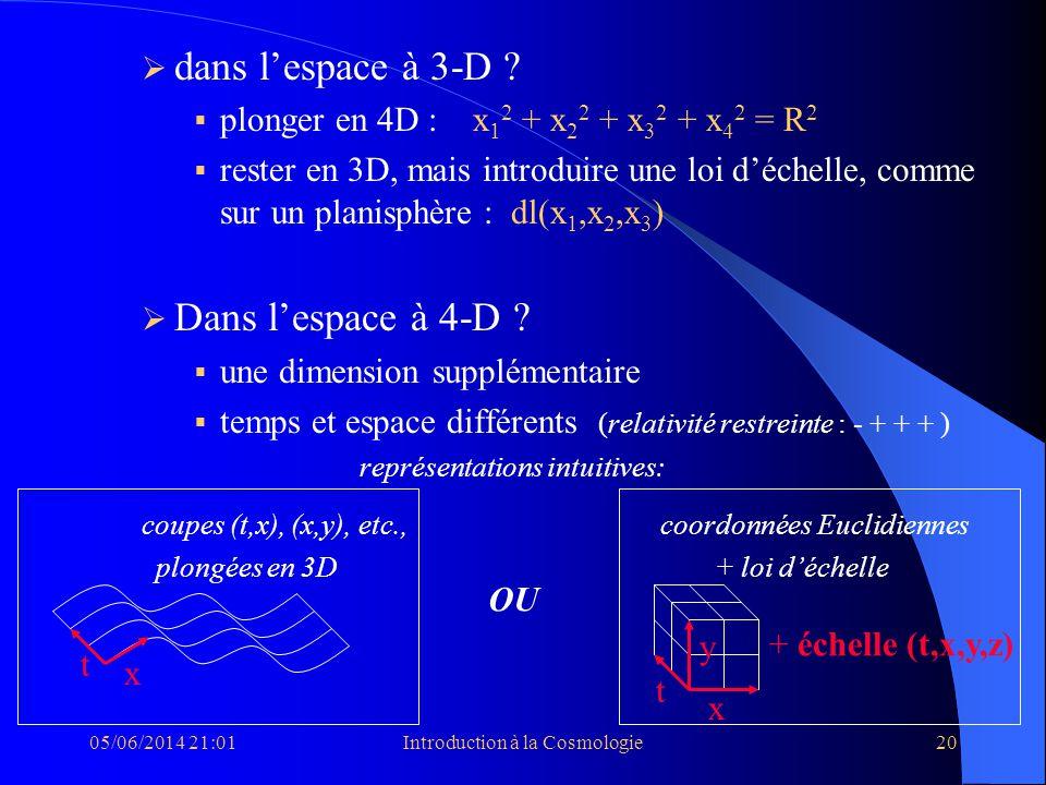 05/06/2014 21:03Introduction à la Cosmologie20 dans lespace à 3-D ? plonger en 4D : x 1 2 + x 2 2 + x 3 2 + x 4 2 = R 2 rester en 3D, mais introduire