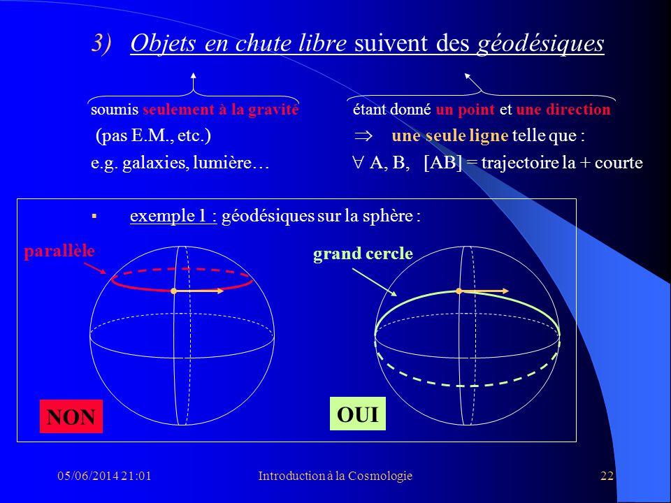 05/06/2014 21:03Introduction à la Cosmologie22 3)Objets en chute libre suivent des géodésiques soumis seulement à la gravité étant donné un point et u