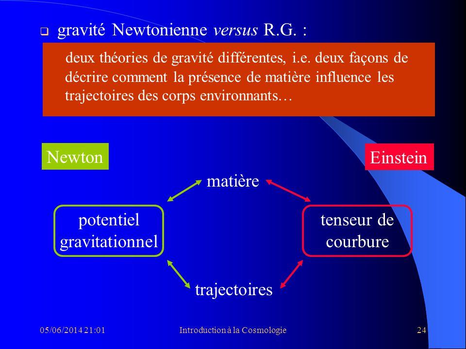 05/06/2014 21:03Introduction à la Cosmologie24 gravité Newtonienne versus R.G. : deux théories de gravité différentes, i.e. deux façons de décrire com