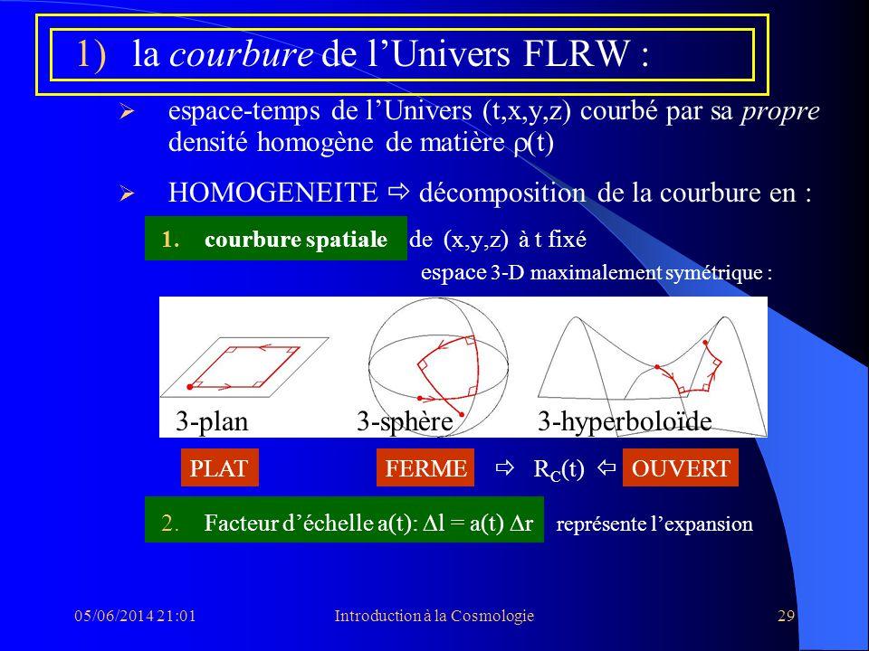 05/06/2014 21:03Introduction à la Cosmologie29 1)la courbure de lUnivers FLRW : espace-temps de lUnivers (t,x,y,z) courbé par sa propre densité homogè
