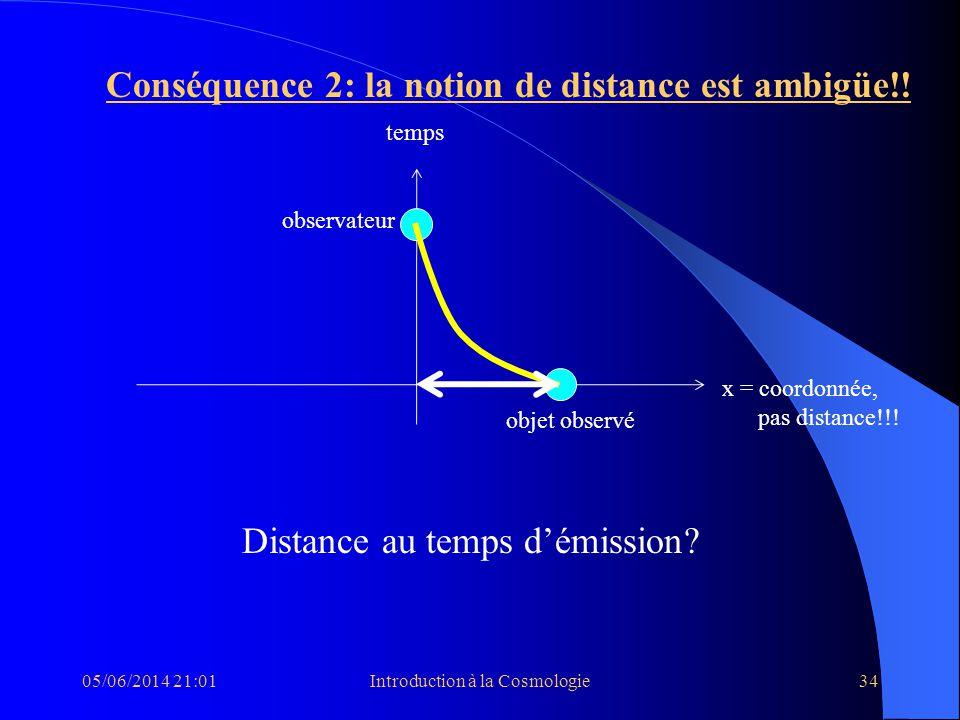 05/06/2014 21:03Introduction à la Cosmologie34 Conséquence 2: la notion de distance est ambigüe!! temps x = coordonnée, pas distance!!! observateur ob