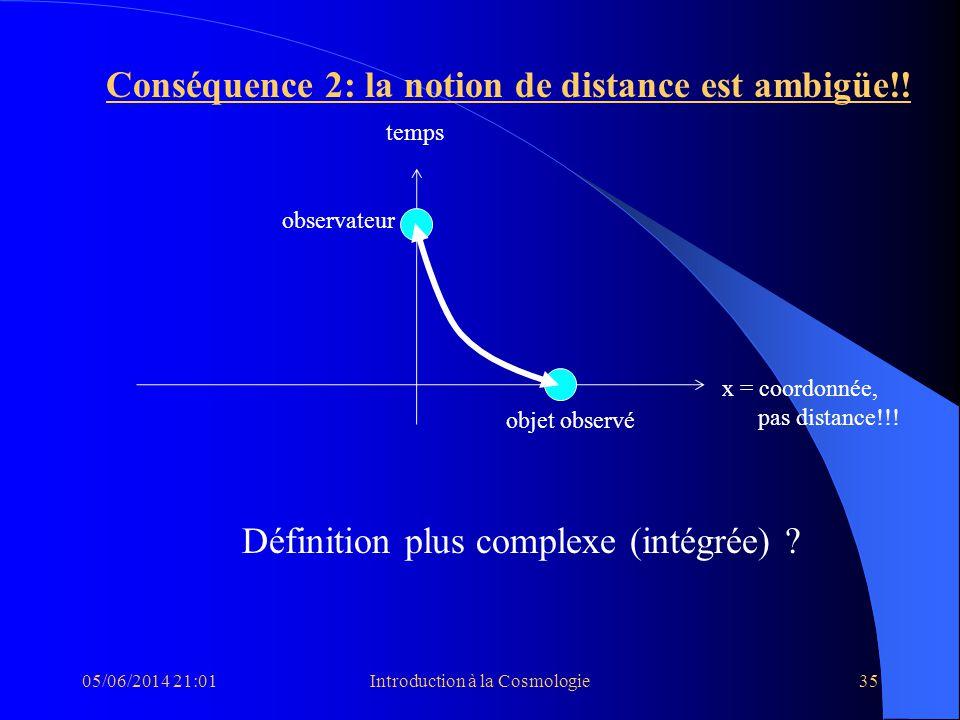 05/06/2014 21:03Introduction à la Cosmologie35 Conséquence 2: la notion de distance est ambigüe!! temps x = coordonnée, pas distance!!! observateur ob