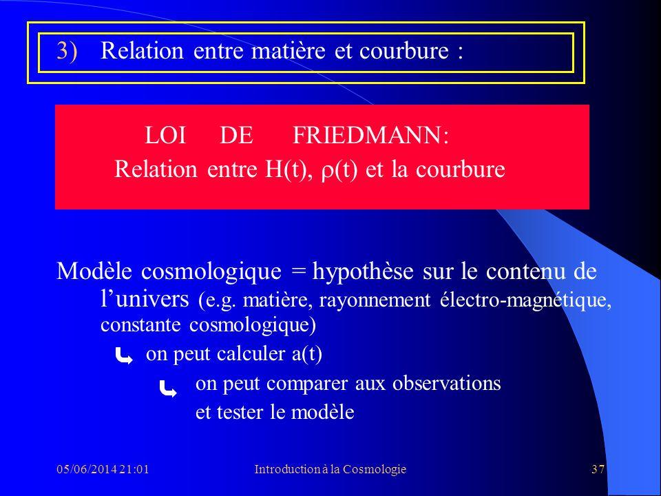05/06/2014 21:03Introduction à la Cosmologie37 3)Relation entre matière et courbure : LOI DE FRIEDMANN: Relation entre H(t), (t) et la courbure Modèle