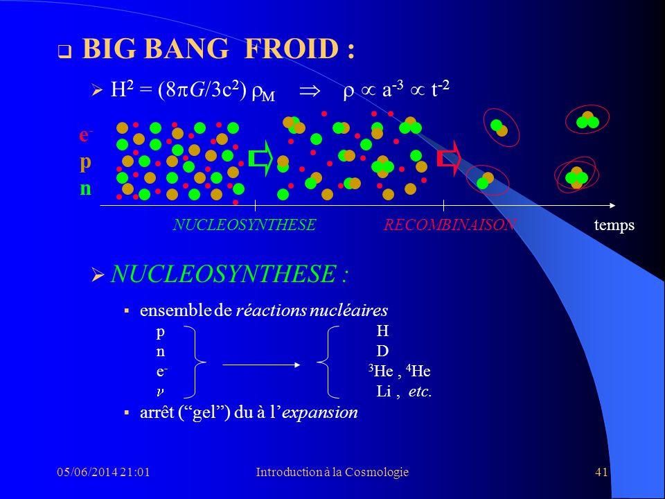 05/06/2014 21:03Introduction à la Cosmologie41 BIG BANG FROID : H 2 = (8 G/3c 2 ) M a -3 t -2 NUCLEOSYNTHESE : ensemble de réactions nucléaires p H n