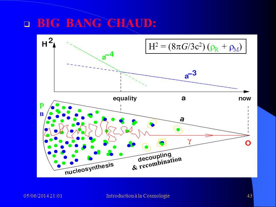 05/06/2014 21:03Introduction à la Cosmologie43 BIG BANG CHAUD: H 2 = (8 G/3c 2 ) ( R + M ) & recombination pnpn