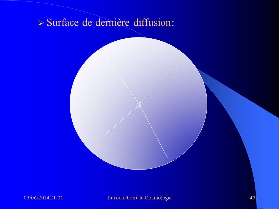 05/06/2014 21:03Introduction à la Cosmologie45 Surface de dernière diffusion: