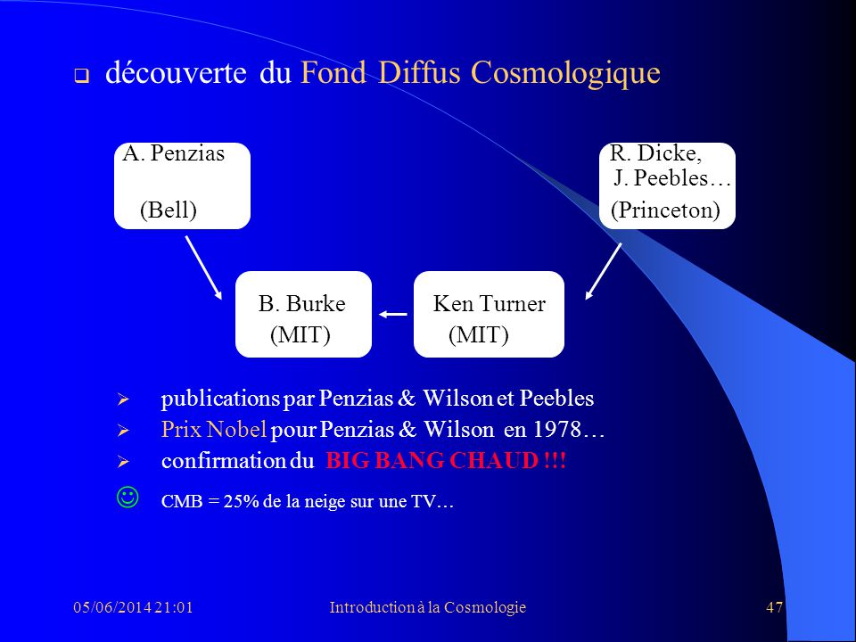 05/06/2014 21:03Introduction à la Cosmologie47 découverte du Fond Diffus Cosmologique A. Penzias R. Dicke, J. Peebles… (Bell) (Princeton) B. Burke Ken