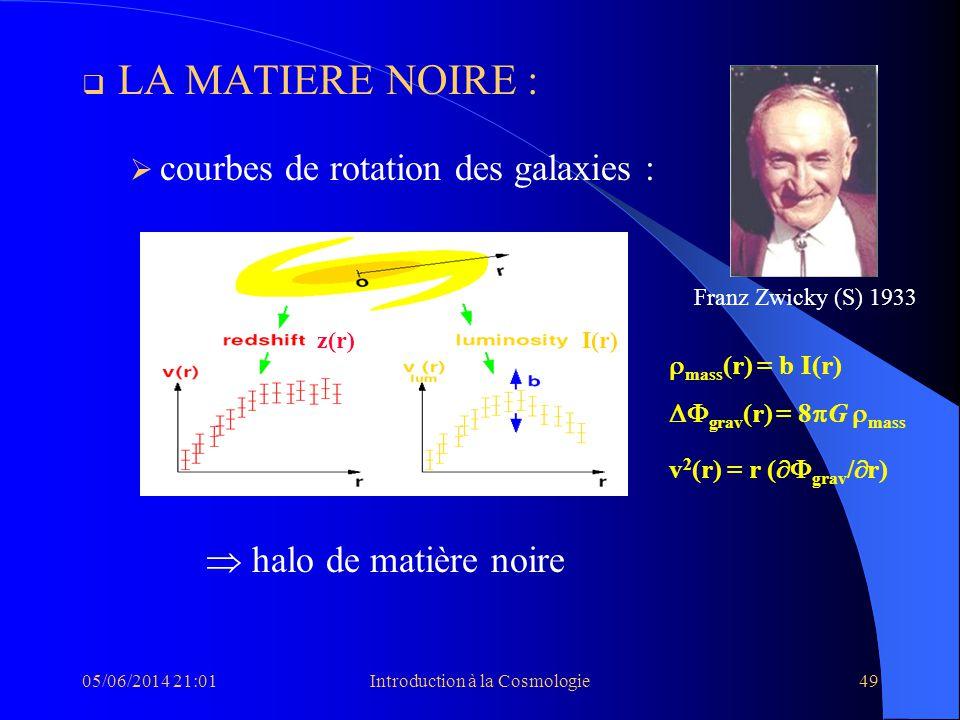 05/06/2014 21:03Introduction à la Cosmologie49 LA MATIERE NOIRE : courbes de rotation des galaxies : halo de matière noire mass (r) = b I(r) grav (r)