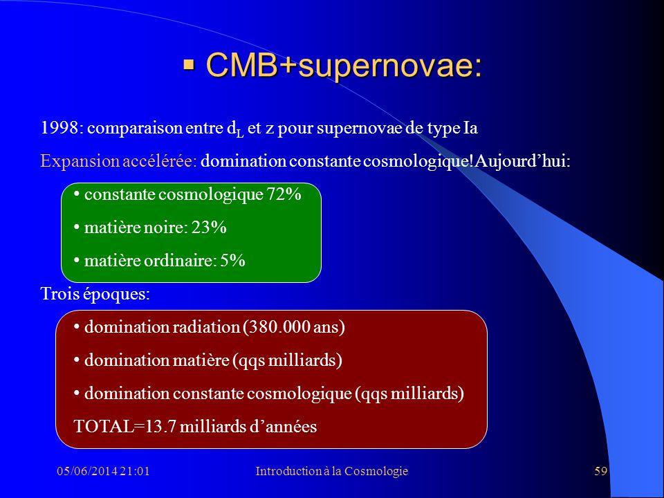 05/06/2014 21:03Introduction à la Cosmologie59 CMB+supernovae: CMB+supernovae: 1998: comparaison entre d L et z pour supernovae de type Ia Expansion a
