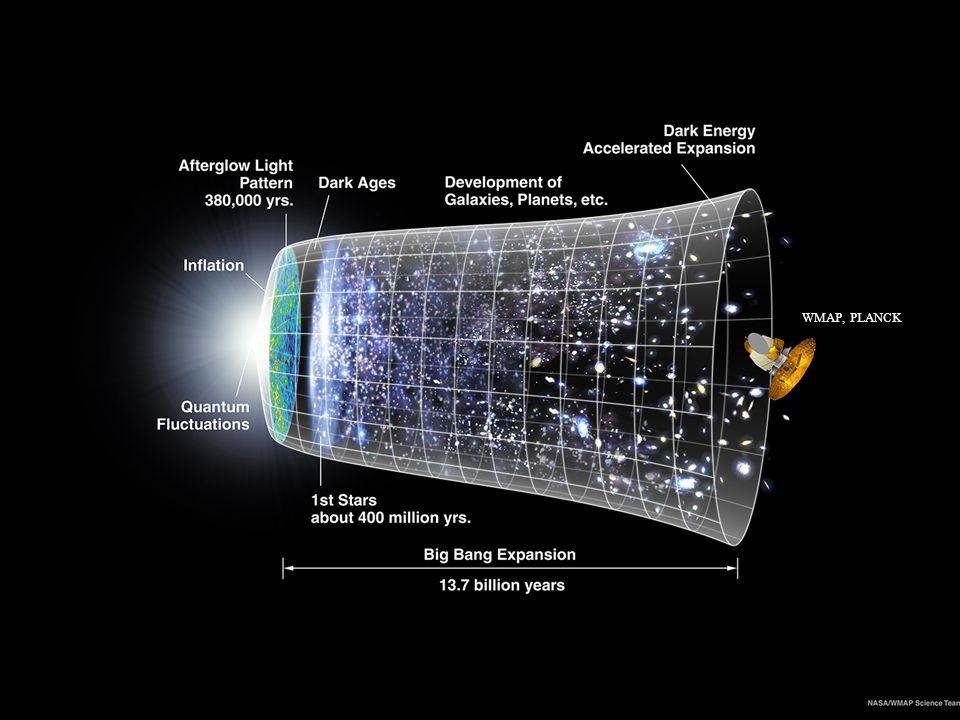 05/06/2014 21:03Introduction à la Cosmologie61 WMAP, PLANCK