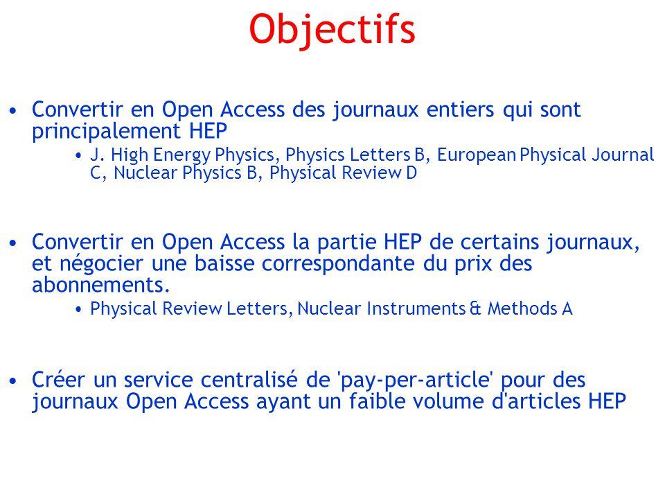 Objectifs Convertir en Open Access des journaux entiers qui sont principalement HEP J. High Energy Physics, Physics Letters B, European Physical Journ