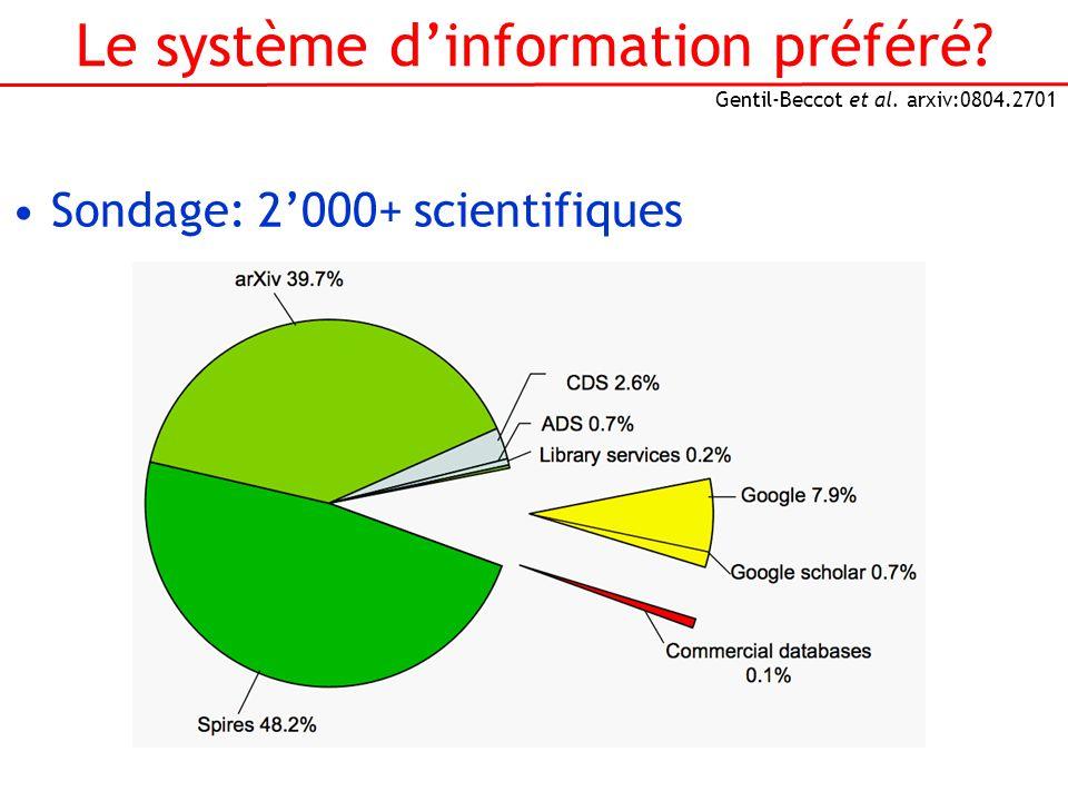 Le système dinformation préféré? Sondage: 2000+ scientifiques Gentil-Beccot et al. arxiv:0804.2701
