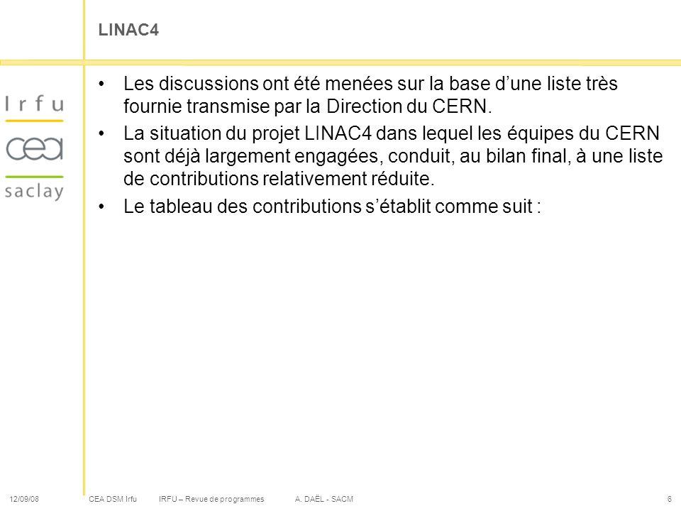 CEA DSM Irfu 12/09/08IRFU – Revue de programmes A. DAËL - SACM6 LINAC4 Les discussions ont été menées sur la base dune liste très fournie transmise pa