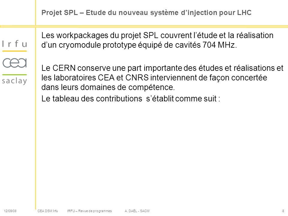 CEA DSM Irfu 12/09/08IRFU – Revue de programmes A. DAËL - SACM8 Projet SPL – Etude du nouveau système dinjection pour LHC Les workpackages du projet S