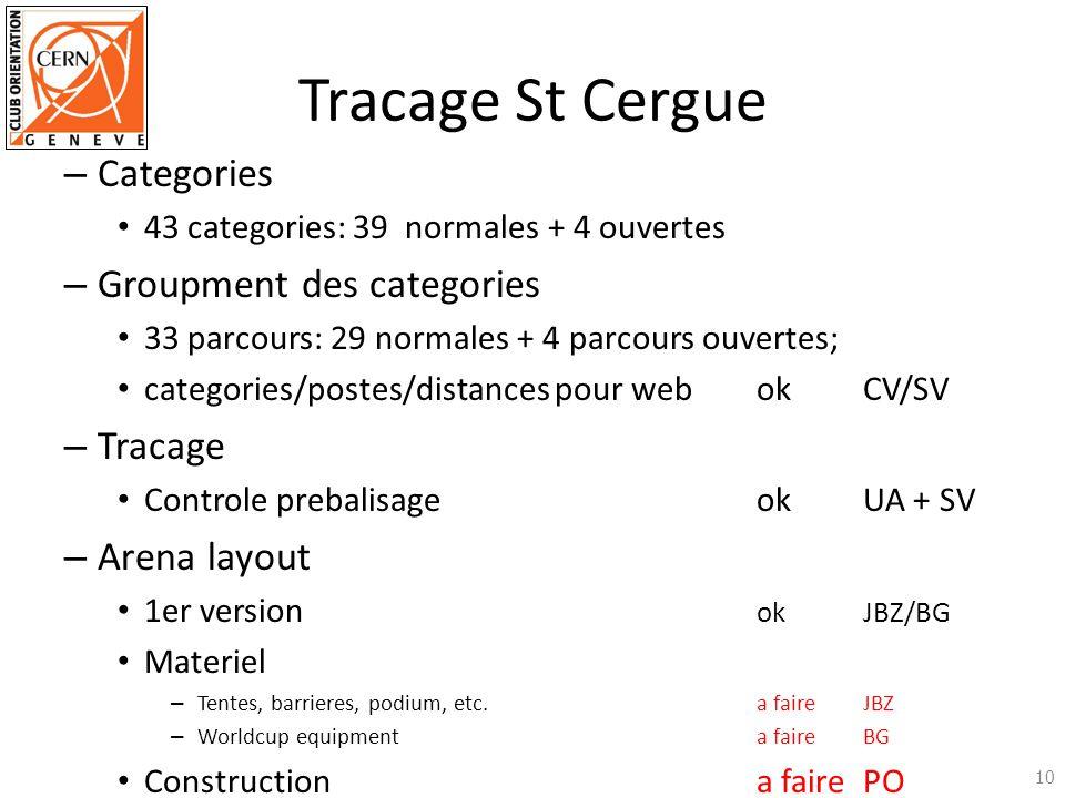 Tracage St Cergue – Categories 43 categories: 39 normales + 4 ouvertes – Groupment des categories 33 parcours: 29 normales + 4 parcours ouvertes; cate