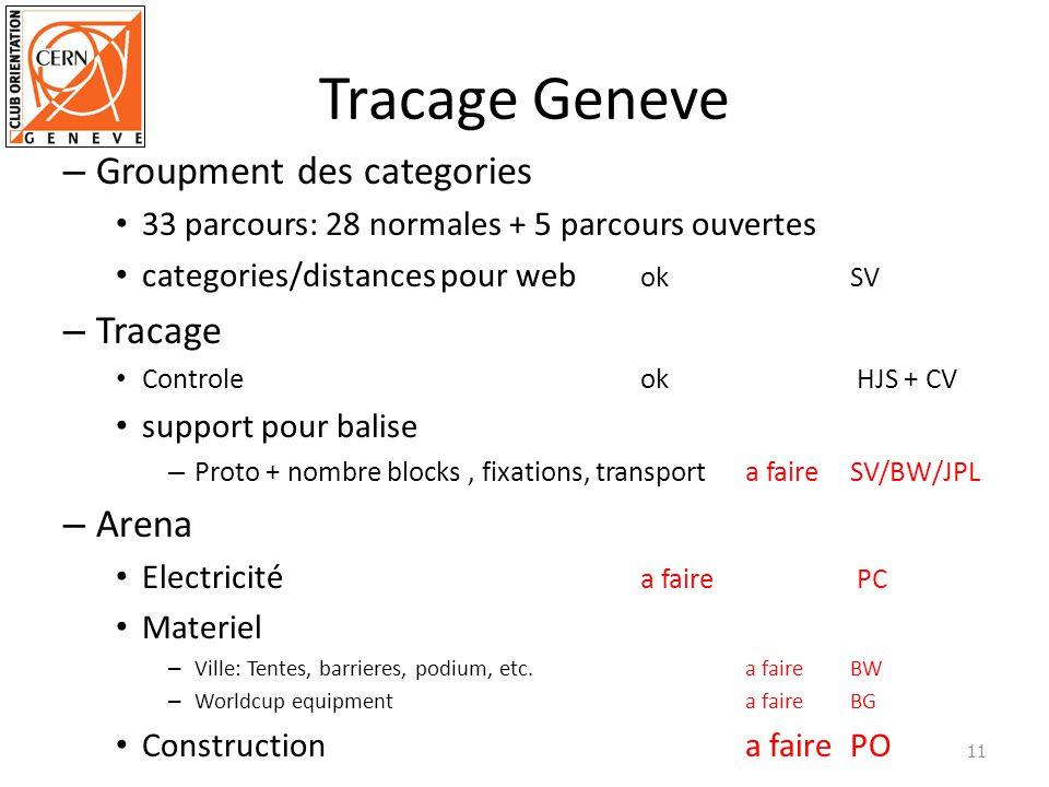 Tracage Geneve – Groupment des categories 33 parcours: 28 normales + 5 parcours ouvertes categories/distances pour web okSV – Tracage Controleok HJS +